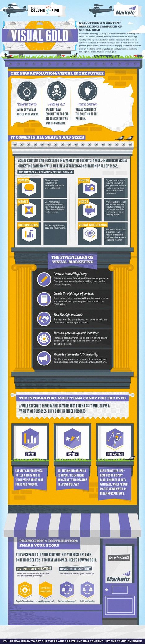 Visual Gold! The New Revolution of Content Marketing [Infographic] | Business 2 Community | Digital-News on Scoop.it today | Scoop.it