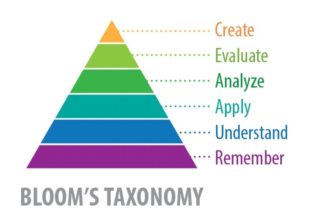 a taxonomy of systems of corporate