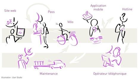 Outils et méthodes | Design de Services, la ressource francophone et collaborative d'une discipline innovante | Design for User Experiences Now | Scoop.it