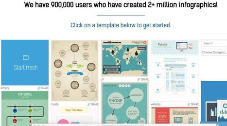 3 bons outils en ligne pour s'initier à l'infographie   Web, Internet & Transmedia   Scoop.it