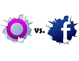 Social Networking War in India: Facebook vs Orkut | Social Networks & Social Media by numbers | Scoop.it