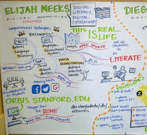 Digital Literacy and Digital Citizenship   Digital Humanities Specialist   Digital humanities   Scoop.it