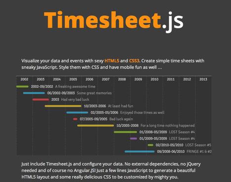 Timesheet.js | Web UX Links | Scoop.it