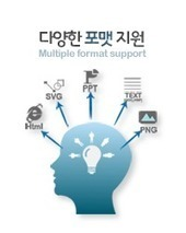 OKMindmap :: Design Your Mind! | Edu-mindmaps | Scoop.it