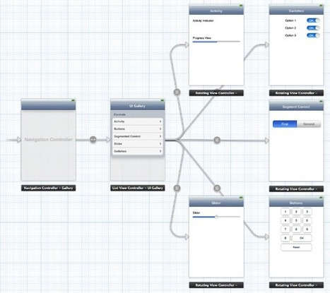 Using Appearance Proxy To Style Apps | iPhone and iPad development | Scoop.it