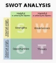 Expert Competitive Analysis Essentials- Top Tools and Strategies Discussed - Seo Sandwitch Blog | Online Business Strategies | Scoop.it