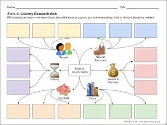 Google Drawings - Templates   MECIX   Scoop.it
