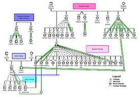 barbie family tree