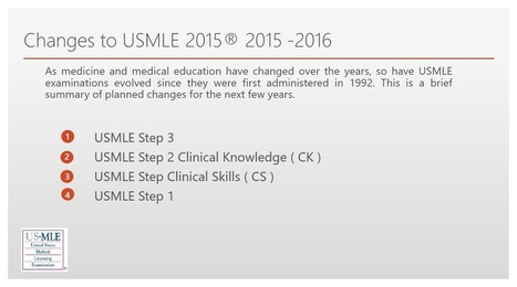 usmle examination' in Medical Clinical Observership, Externship ...