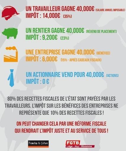 Dettes illégitimes en Belgique : l'injustice fiscale (et l'affaire Luxleaks) | Occupy Belgium | Scoop.it