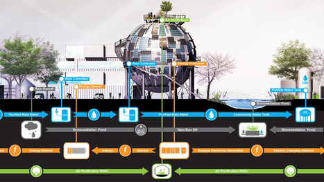 The Oil Silo Home: A Vision For Post-Petroleum Living | Future_Cities | Scoop.it