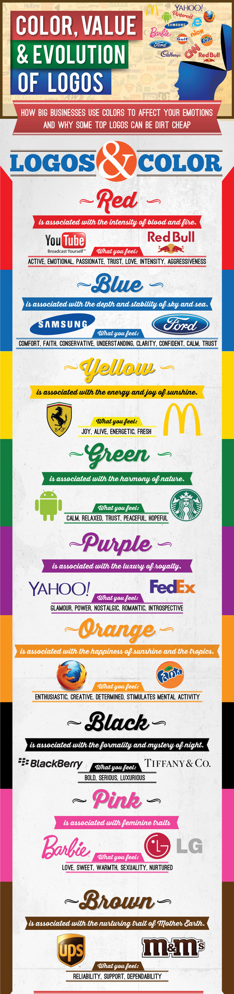 Choosing The Right Color For Your Small Business Logo - Marketing Mojo for Small Business (Infographic) | ESP Business English | Scoop.it
