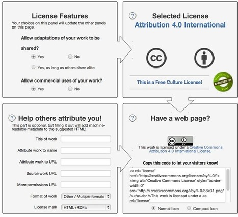 Creative Commons 4.0 Is now Available for Everybody to Use ~ Educational Technology and Mobile Learning | Tice Fle, Ele | Scoop.it