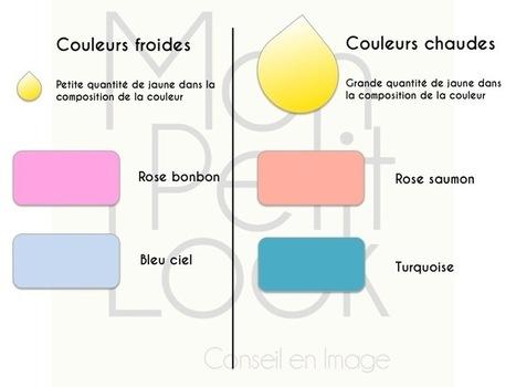 La différence entre les couleurs chaudes...