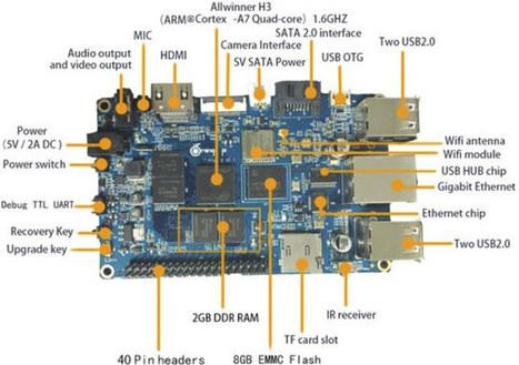Orange Pi Plus 2 Allwinner H3 Board Includes 2GB Memory | Embedded Systems News | Scoop.it
