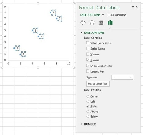 Apply Custom Data Labels to Charted Points - Peltier Tech Blog | FrankensTeam's Excel Collection | Scoop.it
