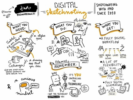 Digital Sketchnoting – #SNDay2017 | Graphic Coaching | Scoop.it