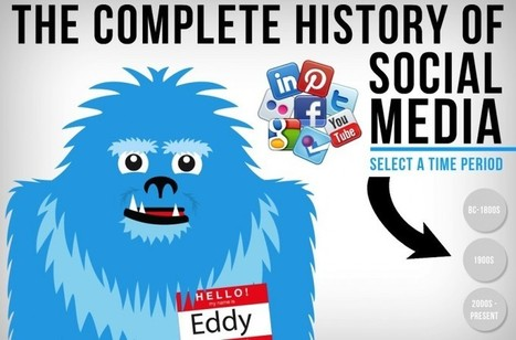 The Complete History of Social Media - Avalaunch Media   HMHS History   Scoop.it