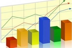 RSE : les indicateurs de performance à suivre | zebrain | Scoop.it