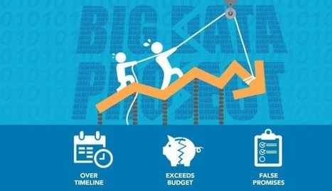 El Big Data no es cosa de IT | Business Intelligence | Scoop.it