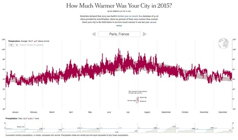 How Much Warmer Was Your City in 2015? | Journalisme graphique | Scoop.it