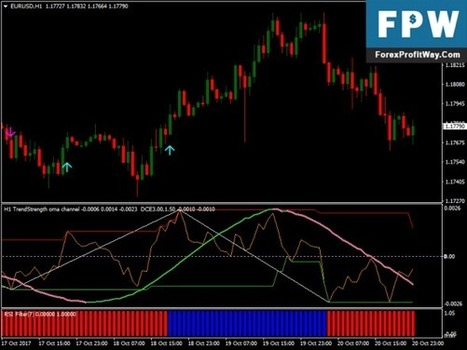 Srs trend rider forex peace army