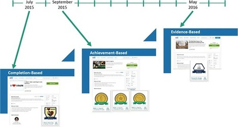 Digital Badging in the MOOC Space | Digital Badges and Alternate Credentialling in Higher Education | Scoop.it