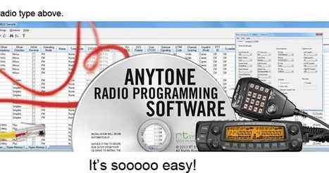 How To Program Puxing 777 Programming Software