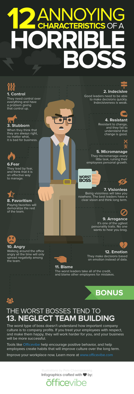 12 Characteristics Of A Horrible Boss (Infographic) | Aspiring Outliers | Scoop.it