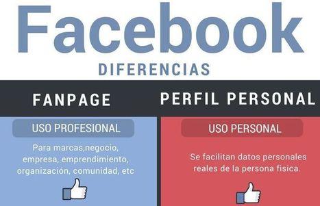Principales diferencias entre Página y Perfil en Facebook | Educacion, ecologia y TIC | Scoop.it