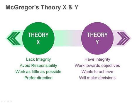 Tag: Theory Z
