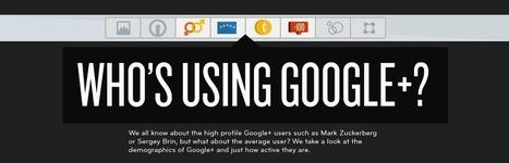 Qui sont les utilisateurs de Google+ ? [Infographie] | googleplus | Scoop.it