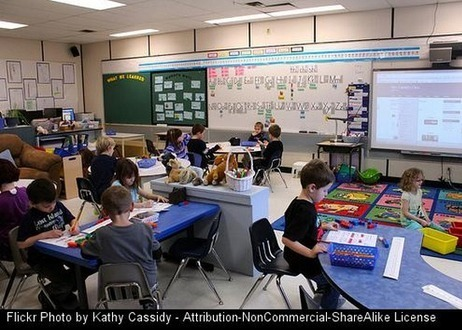 Flipped Classroom: Beyond the Videos by @CTuckerEnglish ... | CLHS Education News | Scoop.it