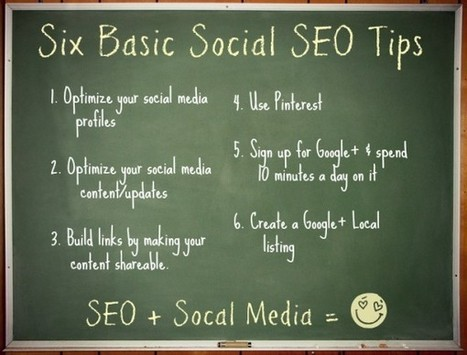 6 EASY SOCIAL SEO TIPS FOR SMALL BUSINESS | Annzo SEO Canada | Annzo Corp | Annzo Corporation | Local SEO - Local Search Optimization - Annzo Corp | Scoop.it