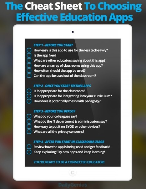 The cheat sheet to choosing effective education apps | Technology, Motivation, & Engagement | Scoop.it