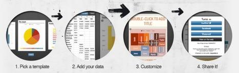 [Boîte à outils]5 applications pour créer sa propre infographie | Nouvelles des TICE | Scoop.it