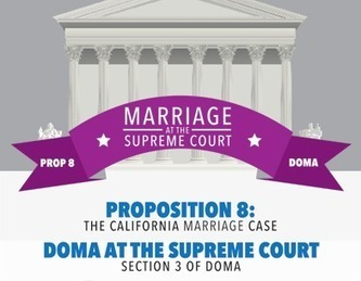 Infographic: Marriage at the Supreme Court | Marriage Equality | Scoop.it