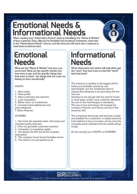 Emotional-needs.png (794x1123 pixels) | Reflejos del Mundo Real | Scoop.it