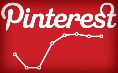 Pinterest: un primo confronto con altri importanti social network [INFOGRAFICA] | Web 2.0 Marketing Social & Digital Media | Scoop.it
