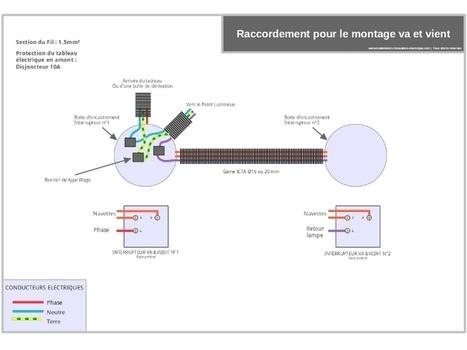 Branchement électrique du va et vient: solution n°1   Bricolage - Le faire soi même   Scoop.it