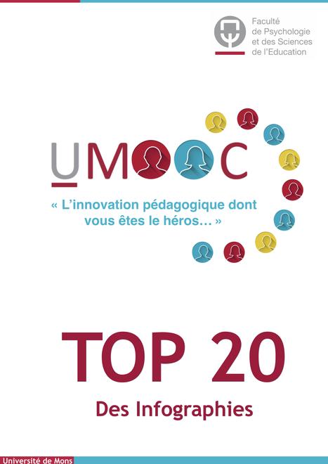 UMOOC : Le Top 20 des infographies choisies par les Pairs | Pédagogie & Technologie | Scoop.it