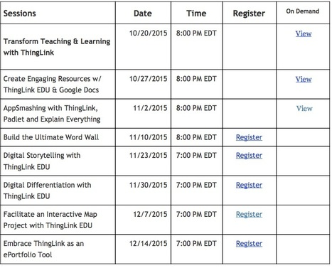 Webinars | Cool Tools for 21st Century Learners | Cool Tools for Multimedia | Scoop.it
