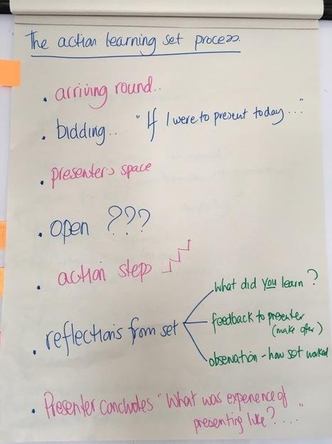 reflection on co facilitation