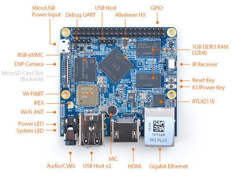 FriendlyElec NanoPi M1 Plus Allwinner H3 Board