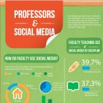 Infographic: How Do Professors Use Social Media? | Social Media & E-learning | Scoop.it