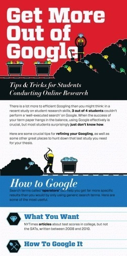 How to Get More Out of Google Search Infographic   Education   Scoop.it