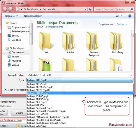 Tutoriel PDF Creator : Convertir n'importe quel document en fichier  PDF ou image | Mes ressources personnelles | Scoop.it