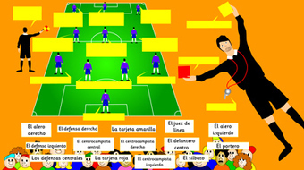 Get into the World Cup Spirit with a Babelzone Free Trial | Learn Languages | Scoop.it