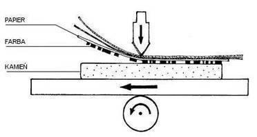 Rotograwiura Wikipedia Wolna Encyklope