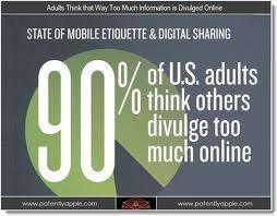 The Business Hazards of Online Oversharing | SocialMedia Source | Scoop.it